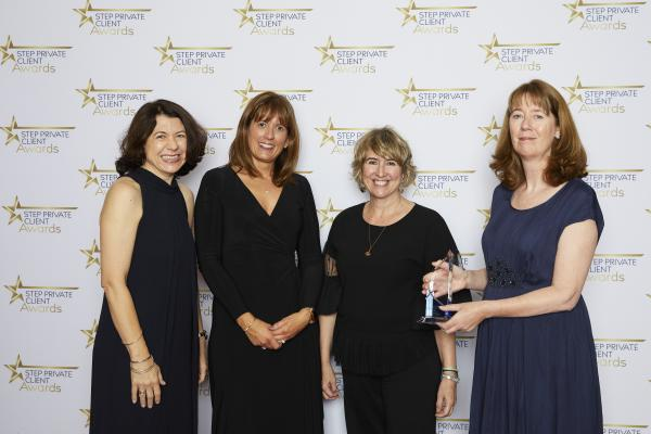 Contentious Trust and Estates Team of the Year (midsize firm)